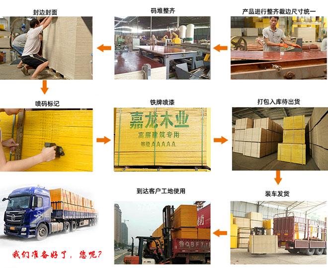 建筑模板生产流程